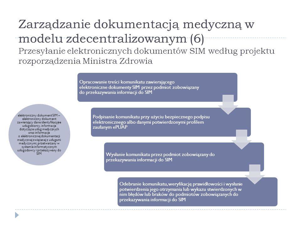 Zarządzanie dokumentacją medyczną w modelu zdecentralizowanym (6) Przesyłanie elektronicznych dokumentów SIM według projektu rozporządzenia Ministra Zdrowia