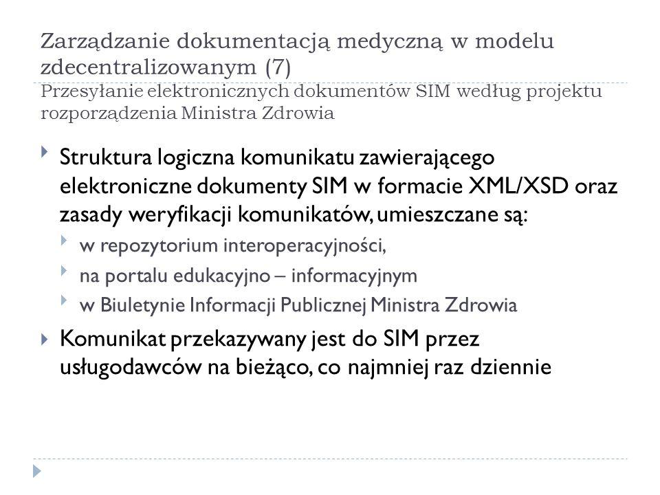 Zarządzanie dokumentacją medyczną w modelu zdecentralizowanym (7) Przesyłanie elektronicznych dokumentów SIM według projektu rozporządzenia Ministra Zdrowia