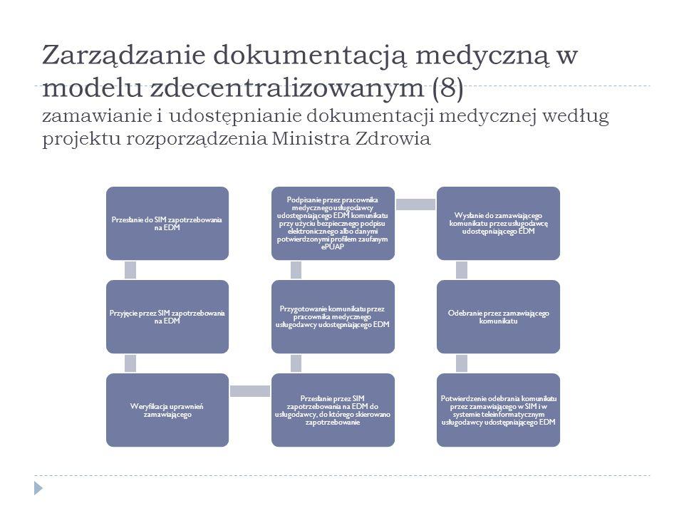Zarządzanie dokumentacją medyczną w modelu zdecentralizowanym (8) zamawianie i udostępnianie dokumentacji medycznej według projektu rozporządzenia Ministra Zdrowia