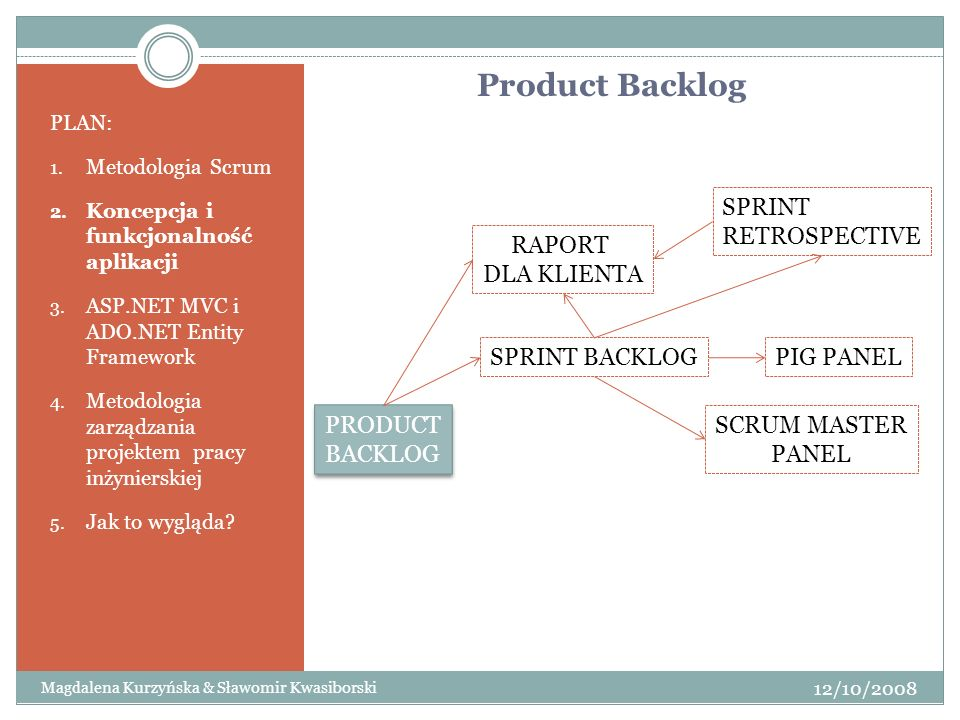 Product Backlog SPRINT RETROSPECTIVE RAPORT DLA KLIENTA SPRINT BACKLOG