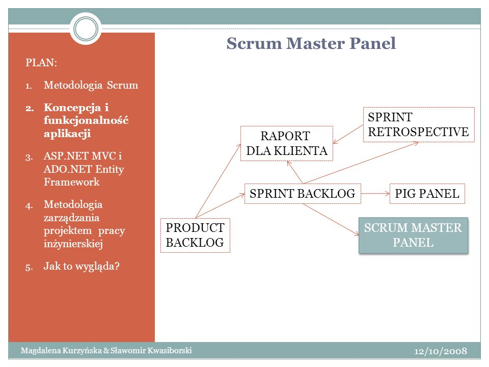 Scrum Master Panel SPRINT RETROSPECTIVE RAPORT DLA KLIENTA