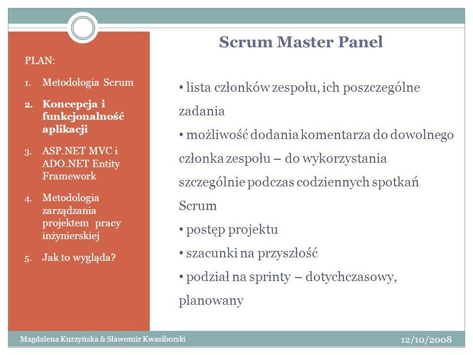 Scrum Master Panel lista członków zespołu, ich poszczególne zadania