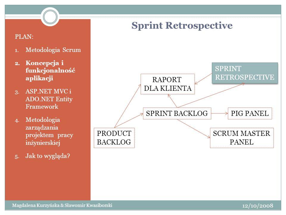 Sprint Retrospective SPRINT RETROSPECTIVE RAPORT DLA KLIENTA