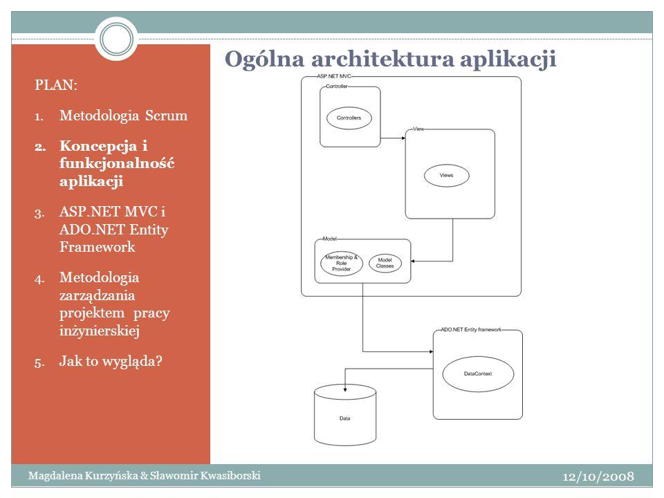 Ogólna architektura aplikacji