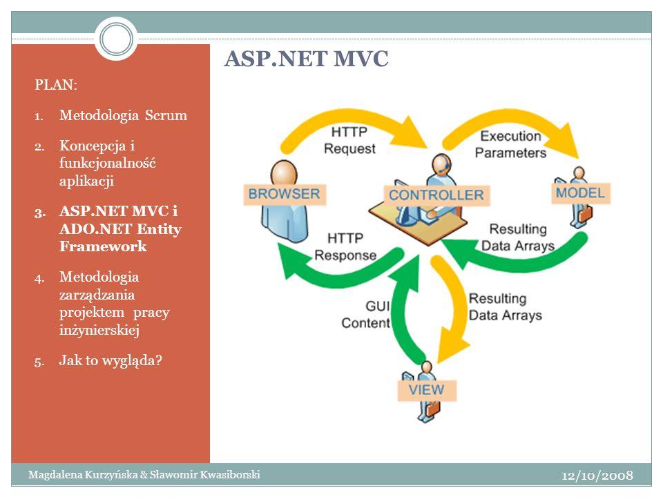 ASP.NET MVC PLAN: Metodologia Scrum