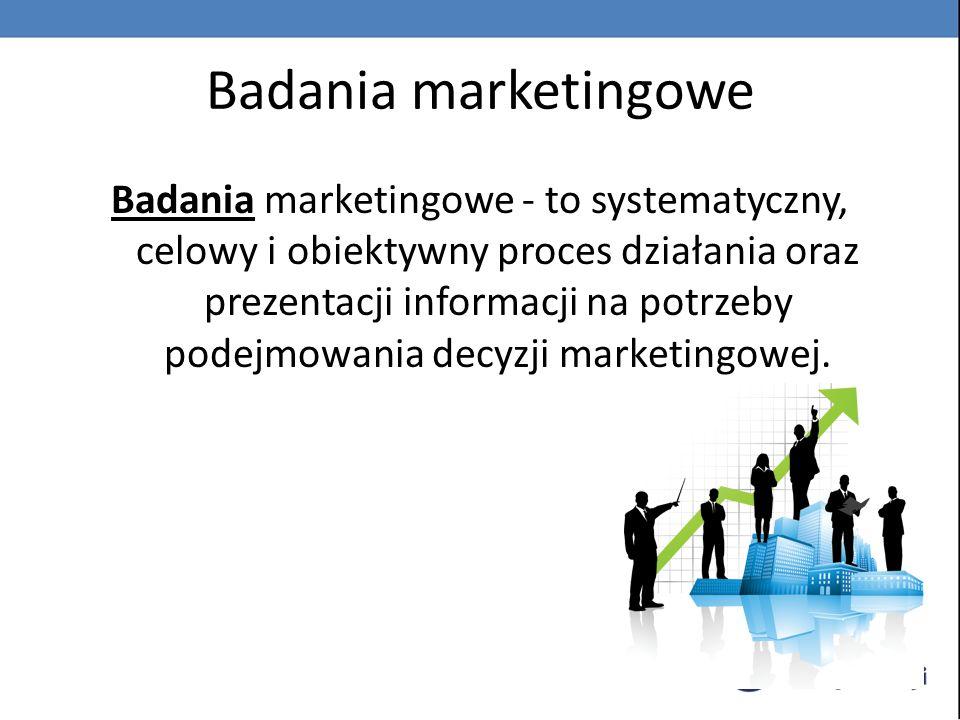 Badania marketingowe