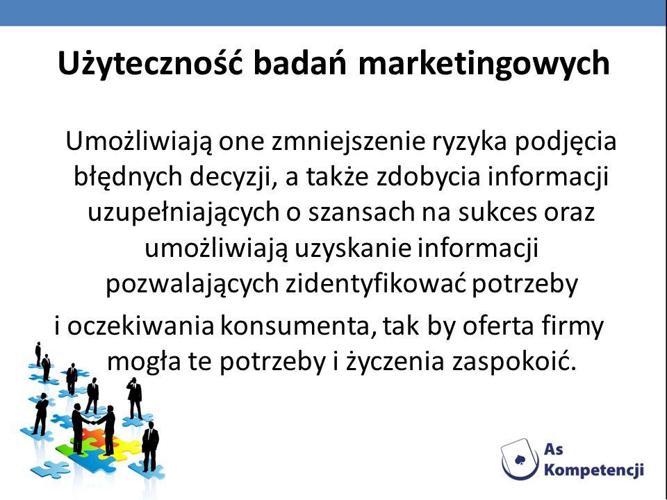 Użyteczność badań marketingowych