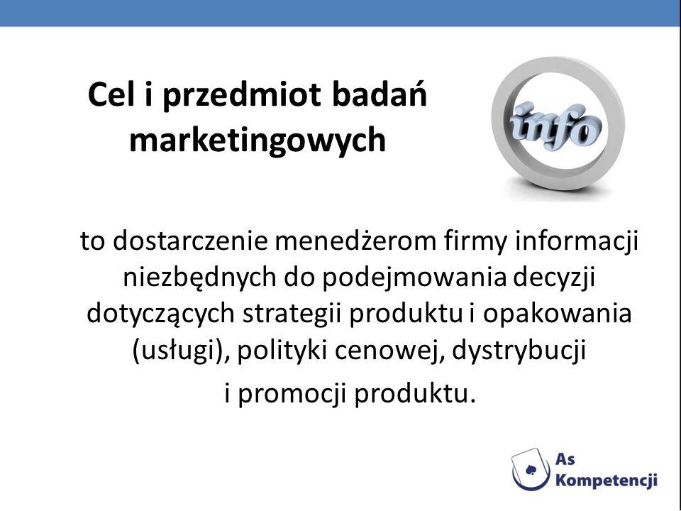 Cel i przedmiot badań marketingowych