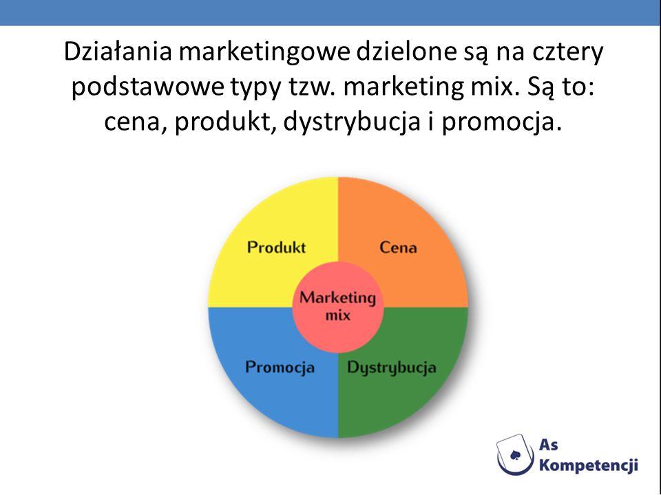 Działania marketingowe dzielone są na cztery podstawowe typy tzw
