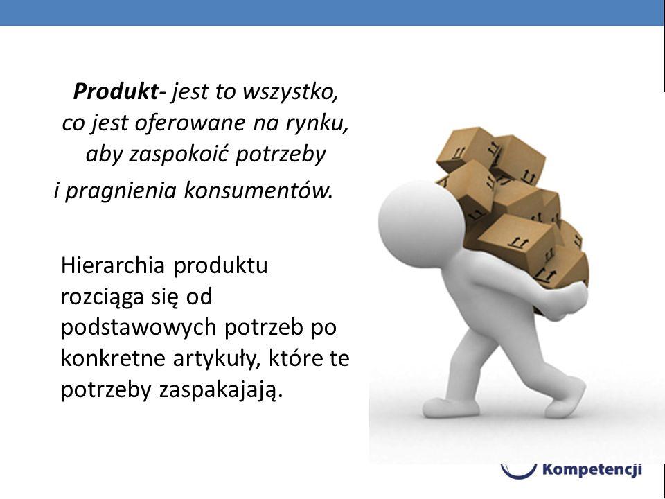 Produkt- jest to wszystko, co jest oferowane na rynku, aby zaspokoić potrzeby i pragnienia konsumentów.