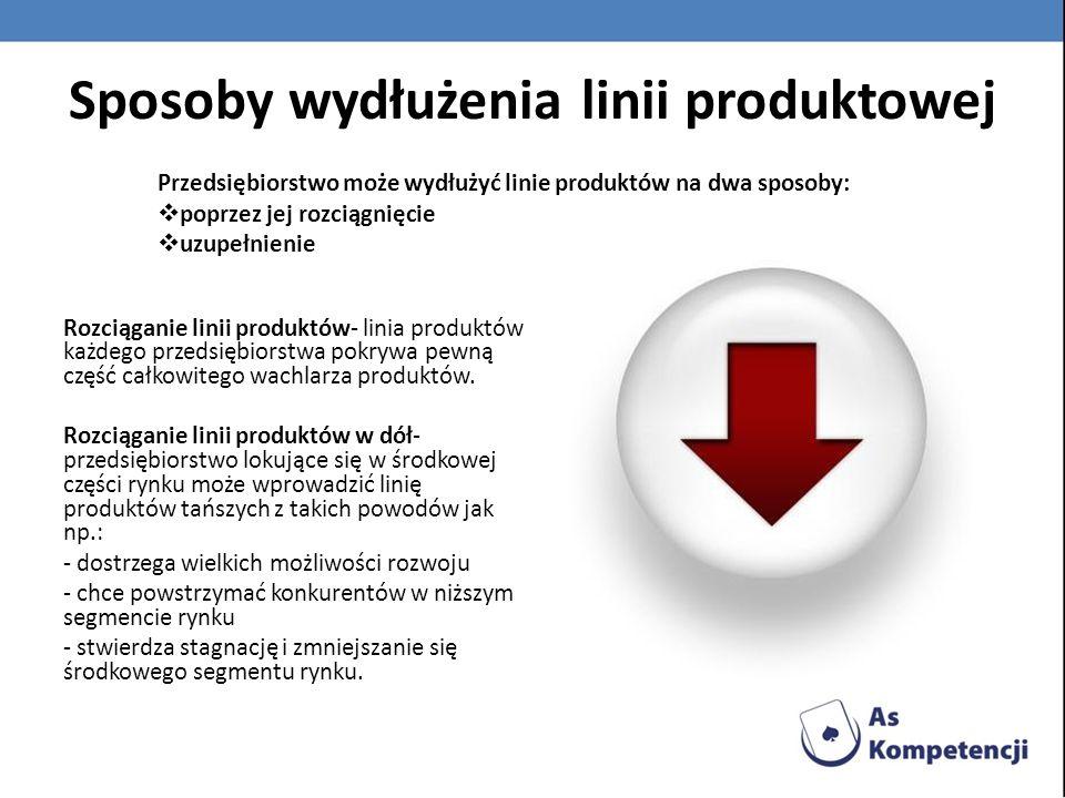Sposoby wydłużenia linii produktowej