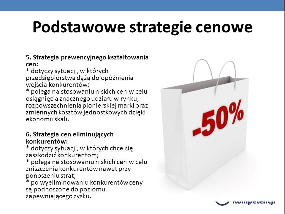 Podstawowe strategie cenowe