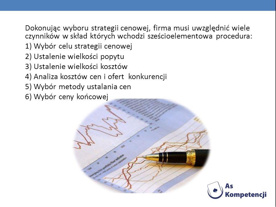 Dokonując wyboru strategii cenowej, firma musi uwzględnić wiele czynników w skład których wchodzi sześcioelementowa procedura:
