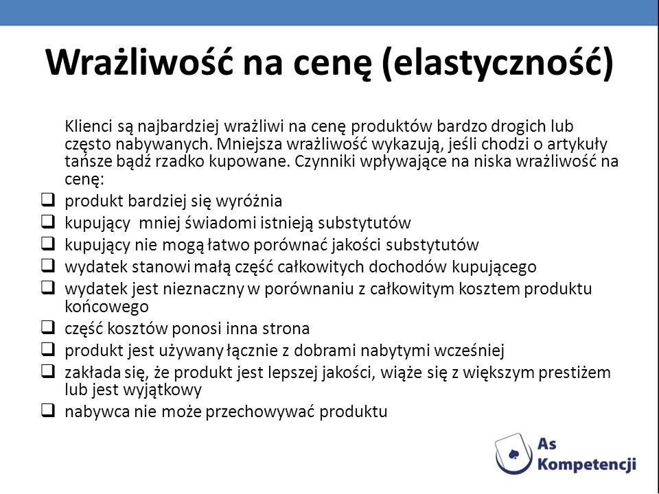 Wrażliwość na cenę (elastyczność)