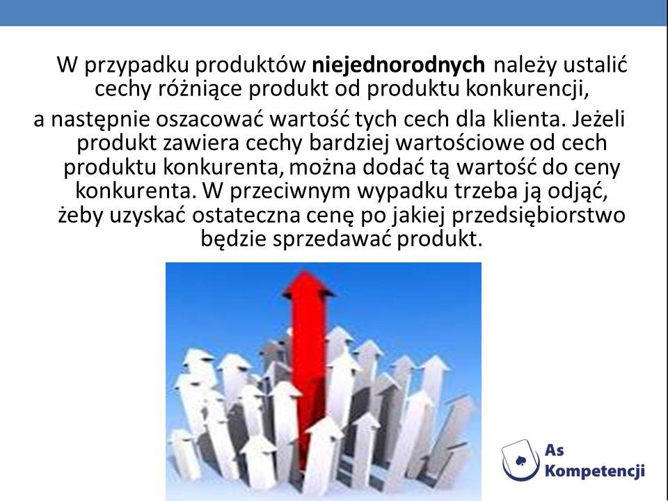 W przypadku produktów niejednorodnych należy ustalić cechy różniące produkt od produktu konkurencji,