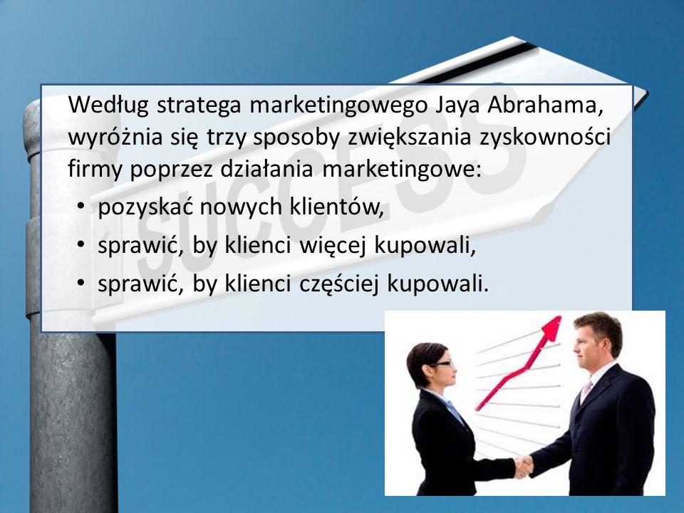 Według stratega marketingowego Jaya Abrahama, wyróżnia się trzy sposoby zwiększania zyskowności firmy poprzez działania marketingowe: