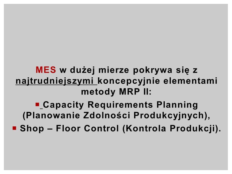 Capacity Requirements Planning (Planowanie Zdolności Produkcyjnych),