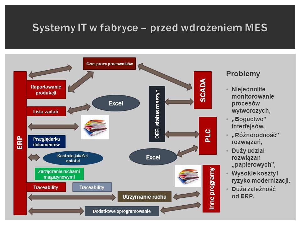 Systemy IT w fabryce – przed wdrożeniem MES