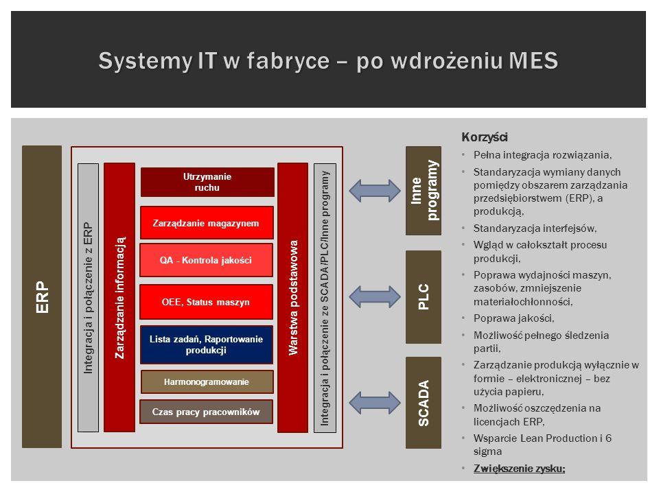 Systemy IT w fabryce – po wdrożeniu MES
