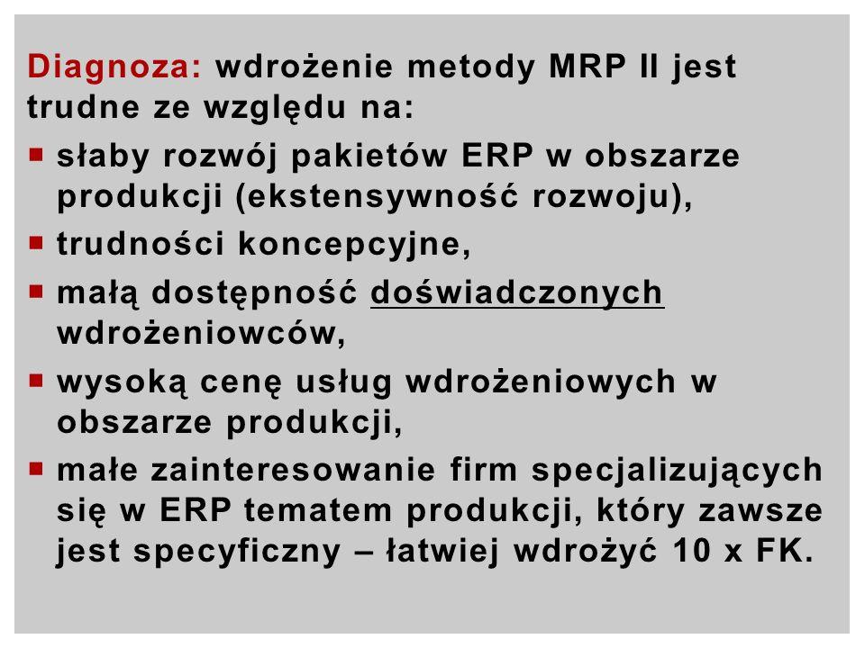 Diagnoza: wdrożenie metody MRP II jest trudne ze względu na: