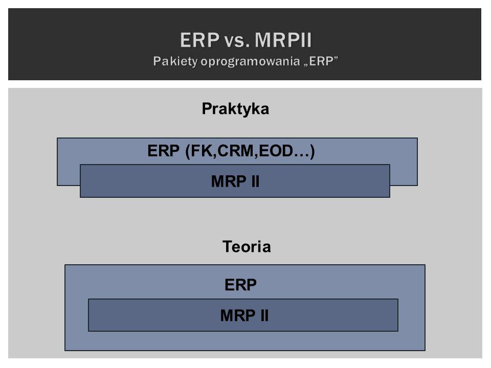"""ERP vs. MRPII Pakiety oprogramowania """"ERP"""