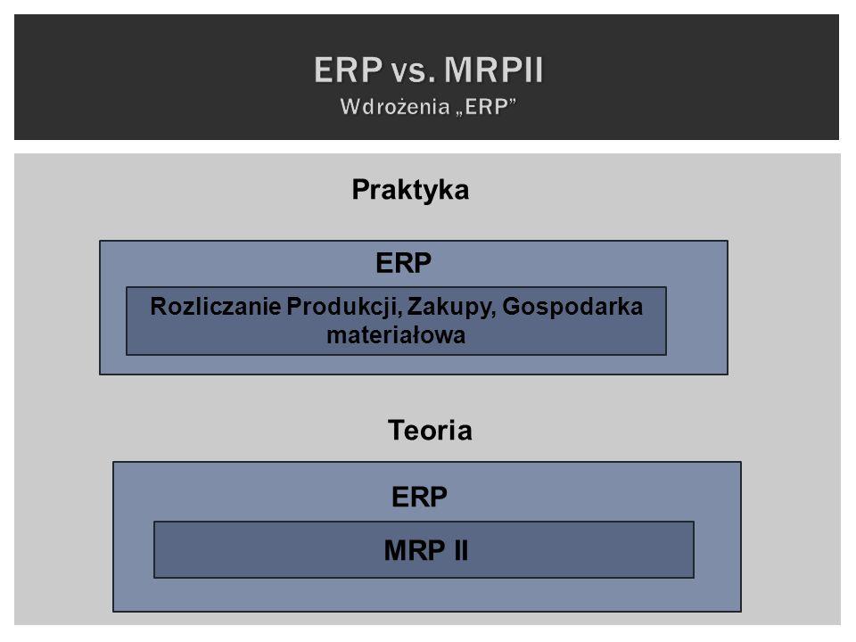 """ERP vs. MRPII Wdrożenia """"ERP"""