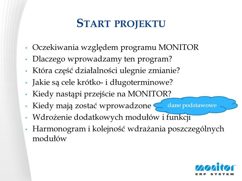 Start projektu Oczekiwania względem programu MONITOR