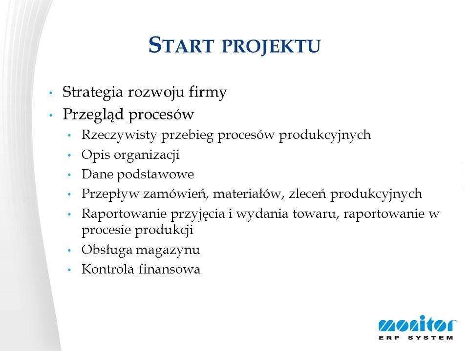 Start projektu Strategia rozwoju firmy Przegląd procesów