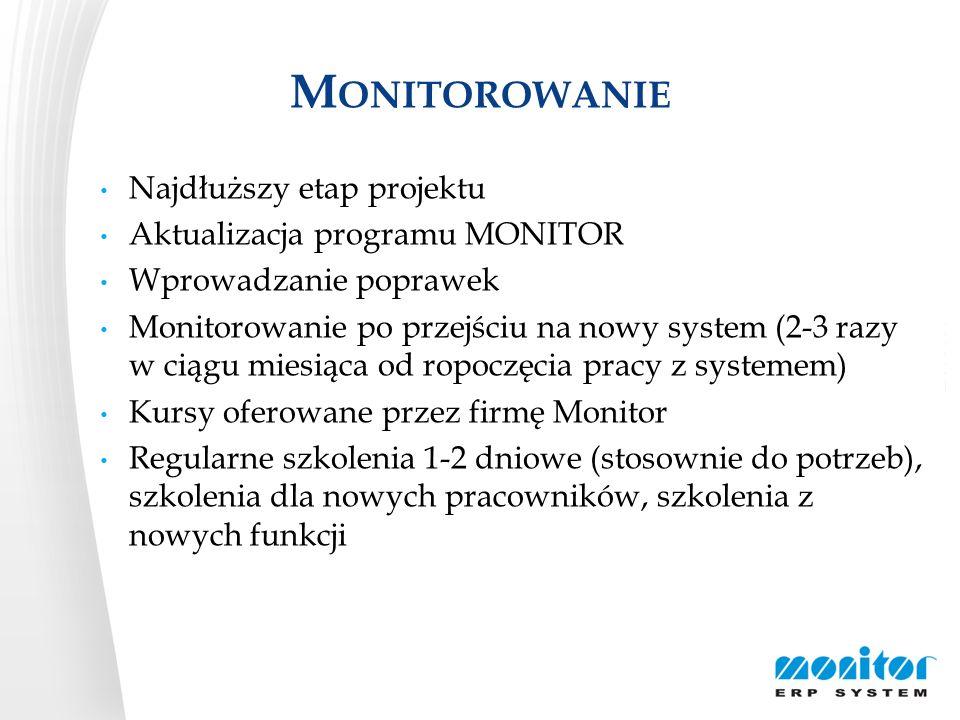 Monitorowanie Najdłuższy etap projektu Aktualizacja programu MONITOR