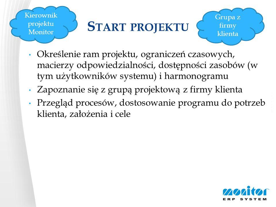 Start projektu Kierownik projektu. Monitor. Grupa z firmy klienta.