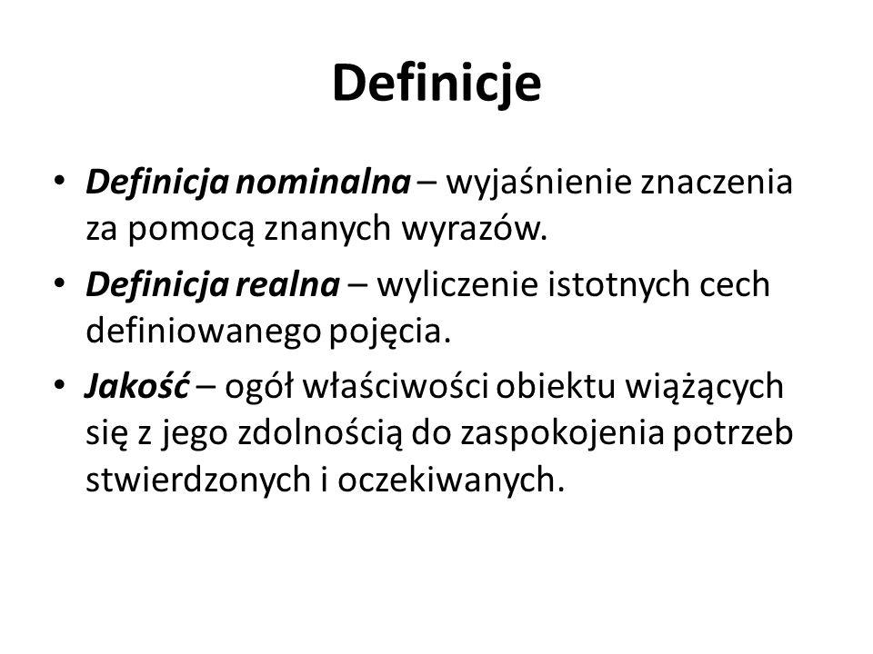 Definicje Definicja nominalna – wyjaśnienie znaczenia za pomocą znanych wyrazów. Definicja realna – wyliczenie istotnych cech definiowanego pojęcia.