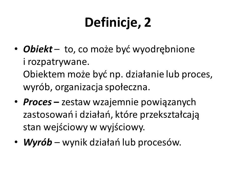 Definicje, 2