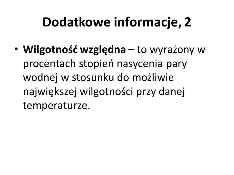 Dodatkowe informacje, 2