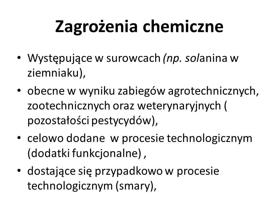 Zagrożenia chemiczne Występujące w surowcach (np. solanina w ziemniaku),