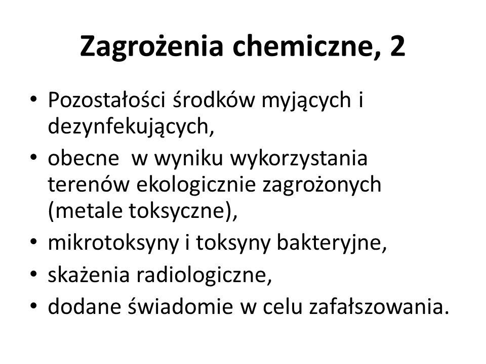Zagrożenia chemiczne, 2 Pozostałości środków myjących i dezynfekujących,