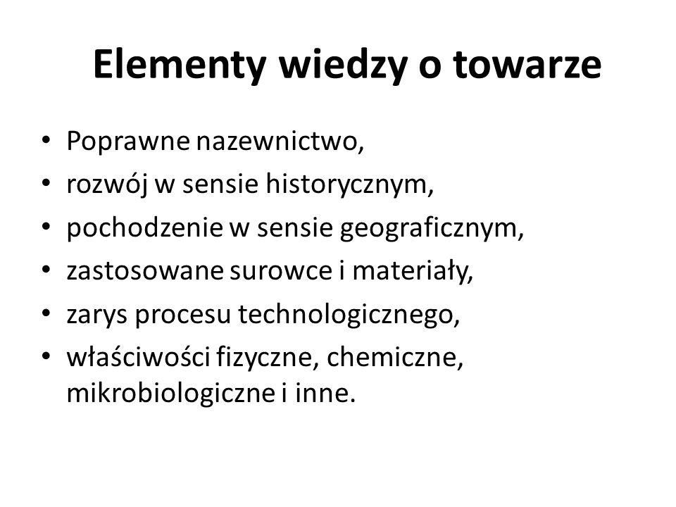 Elementy wiedzy o towarze