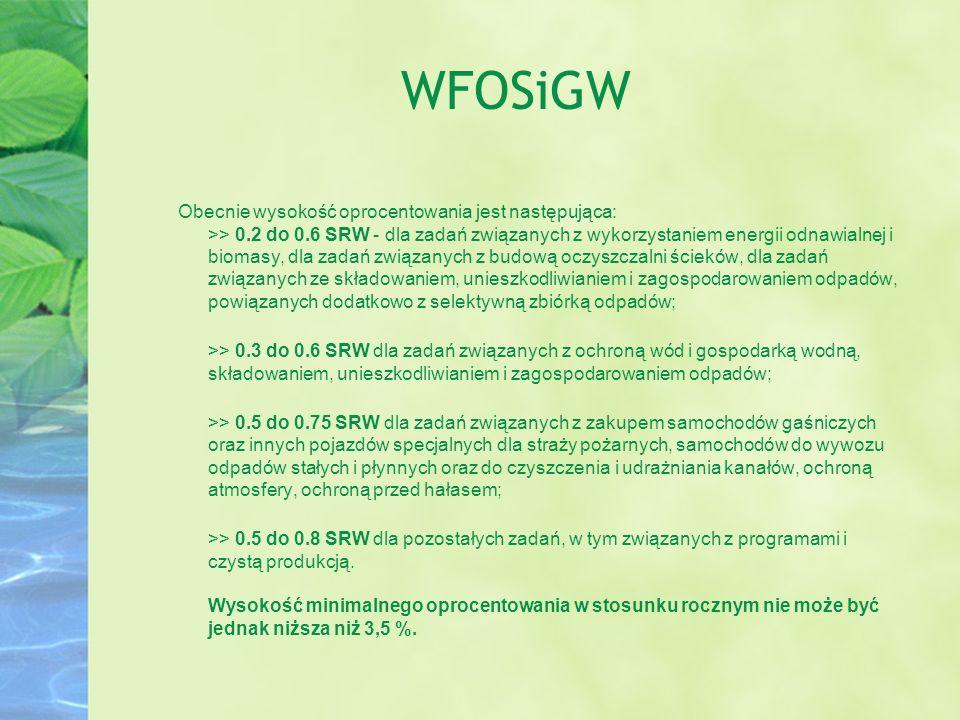 WFOSiGW