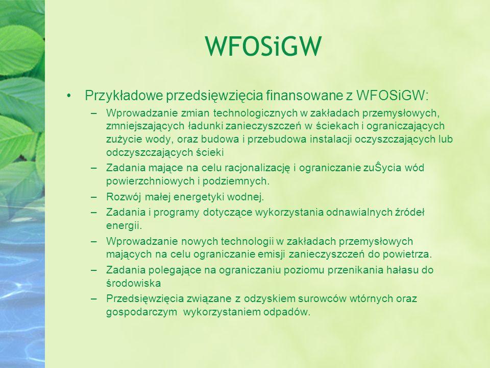 WFOSiGW Przykładowe przedsięwzięcia finansowane z WFOSiGW:
