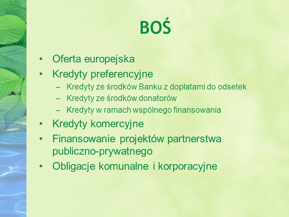 BOŚ Oferta europejska Kredyty preferencyjne Kredyty komercyjne