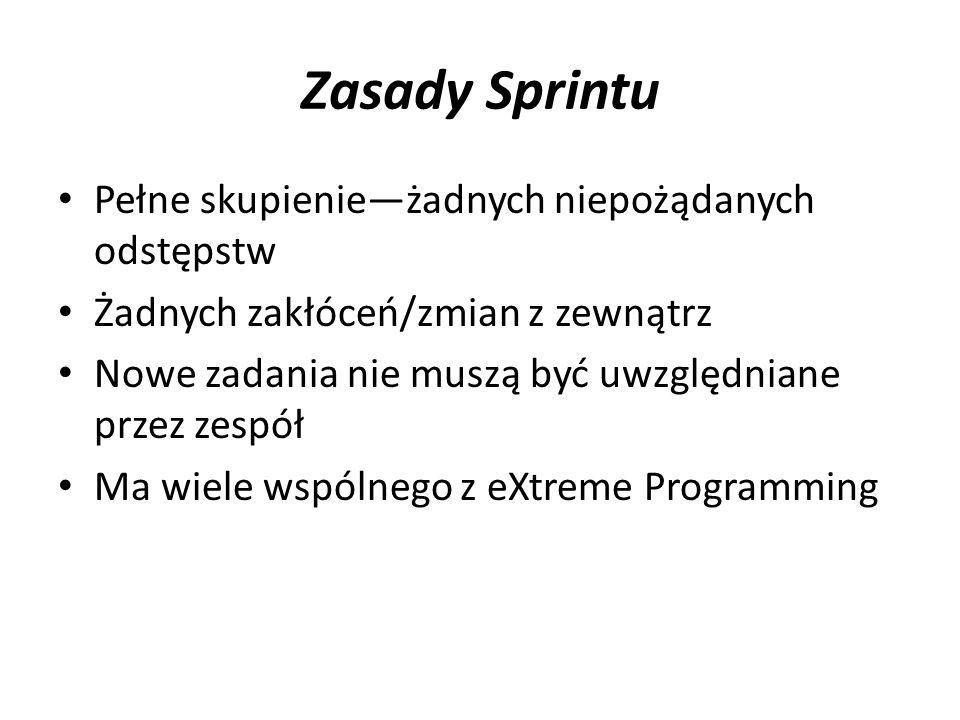 Zasady Sprintu Pełne skupienie—żadnych niepożądanych odstępstw