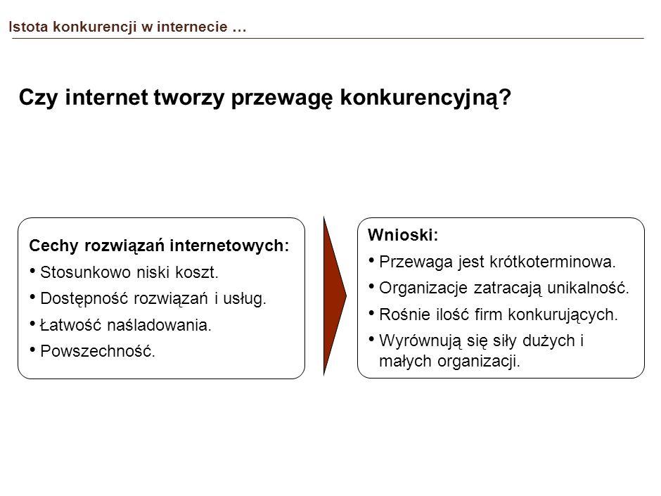 Istota konkurencji w internecie …