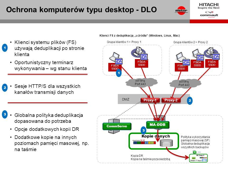 Ochrona komputerów typu desktop - DLO