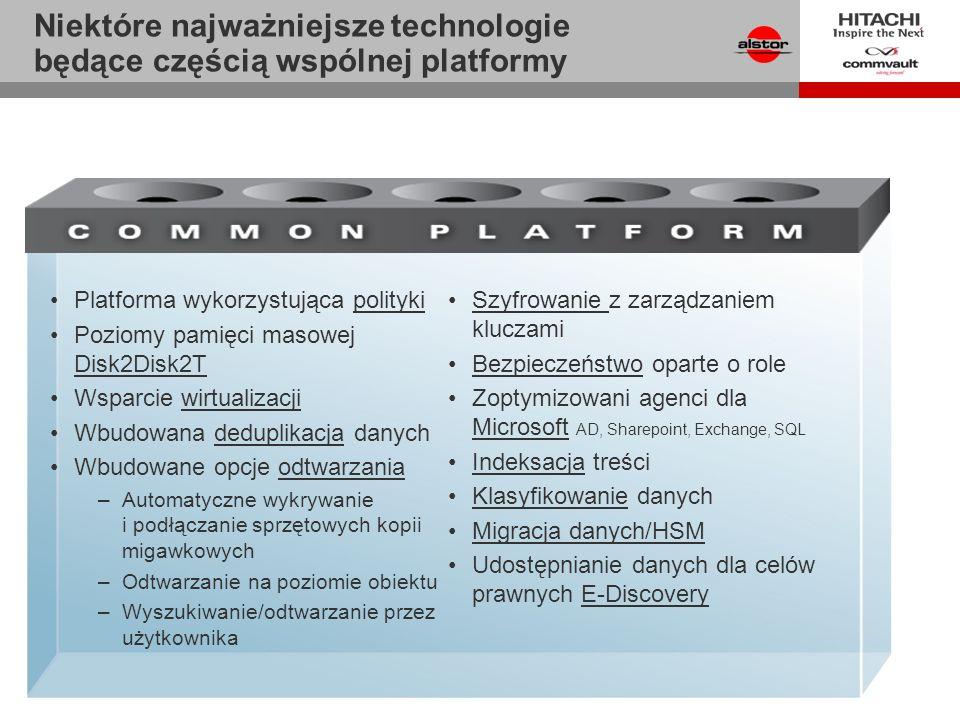 Niektóre najważniejsze technologie będące częścią wspólnej platformy