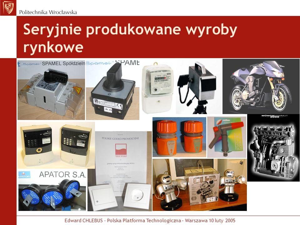 Seryjnie produkowane wyroby rynkowe