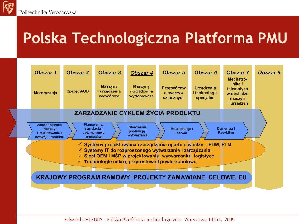 Polska Technologiczna Platforma PMU