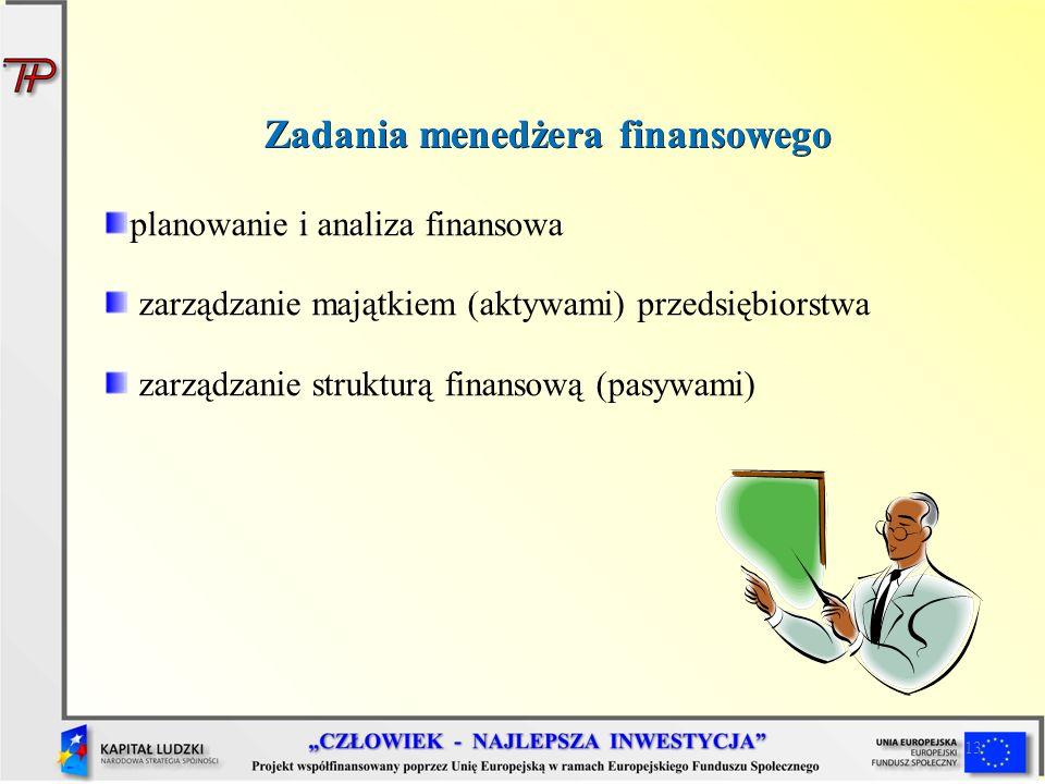 Zadania menedżera finansowego