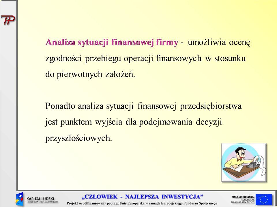 Analiza sytuacji finansowej firmy - umożliwia ocenę zgodności przebiegu operacji finansowych w stosunku do pierwotnych założeń.