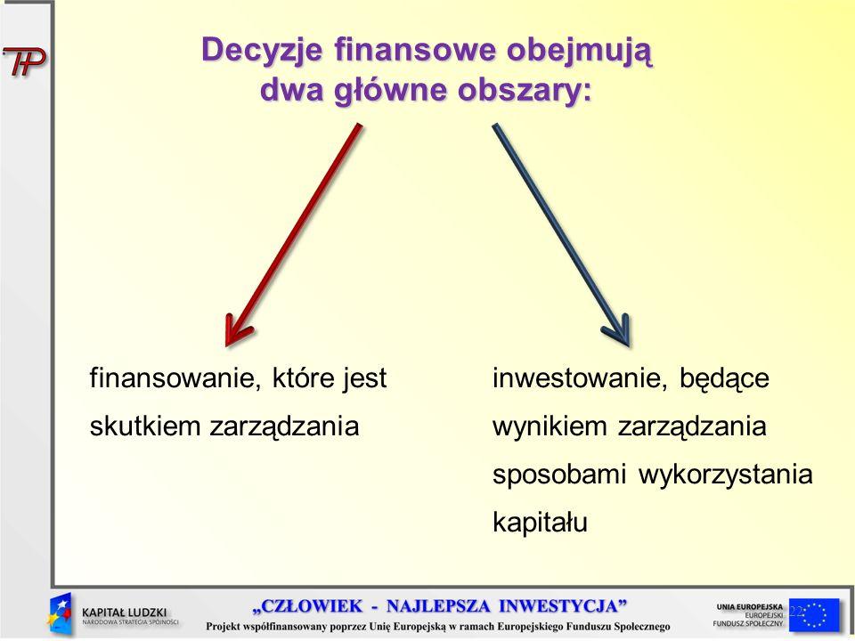 Decyzje finansowe obejmują dwa główne obszary:
