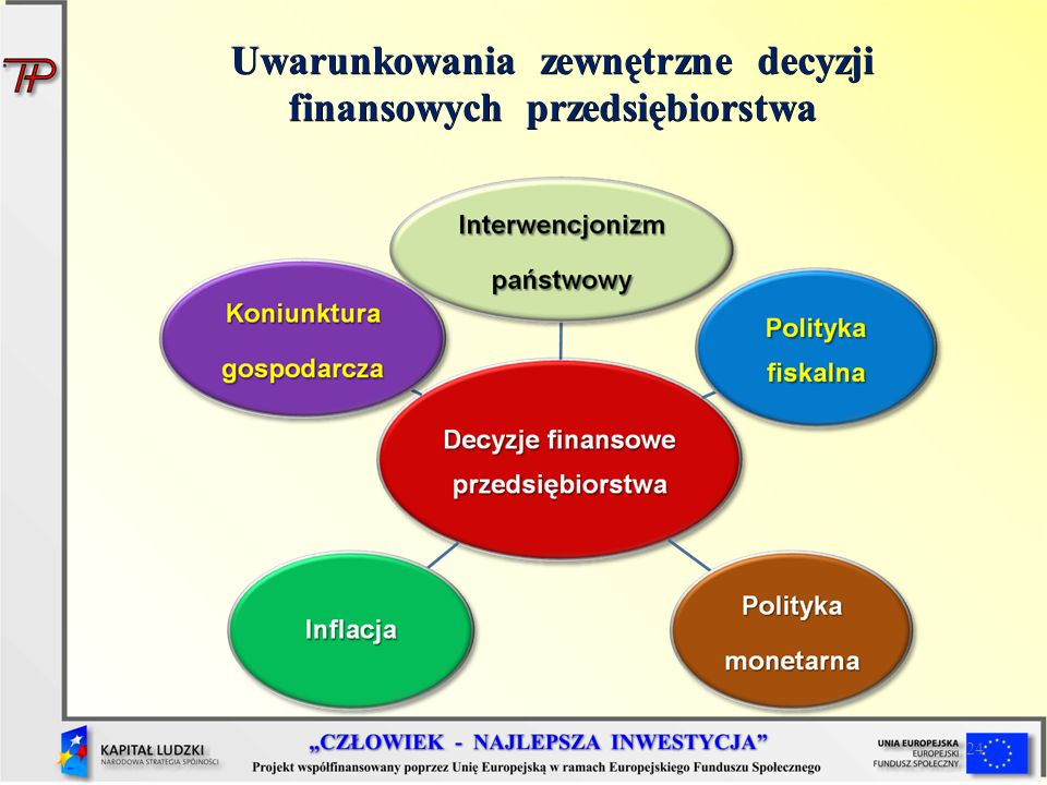 Uwarunkowania zewnętrzne decyzji finansowych przedsiębiorstwa