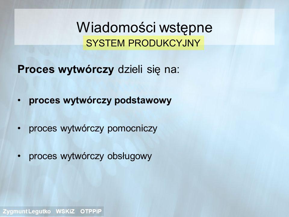 Wiadomości wstępne Proces wytwórczy dzieli się na: SYSTEM PRODUKCYJNY